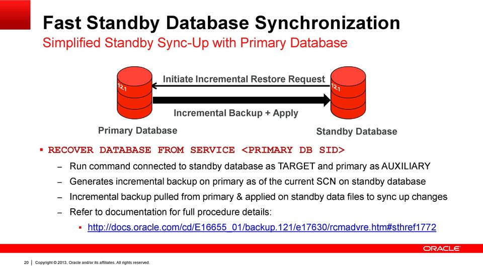 AUXILIARY Generates incremental backup on primary as of the current SCN on standby database Incremental backup pulled from primary & applied on standby