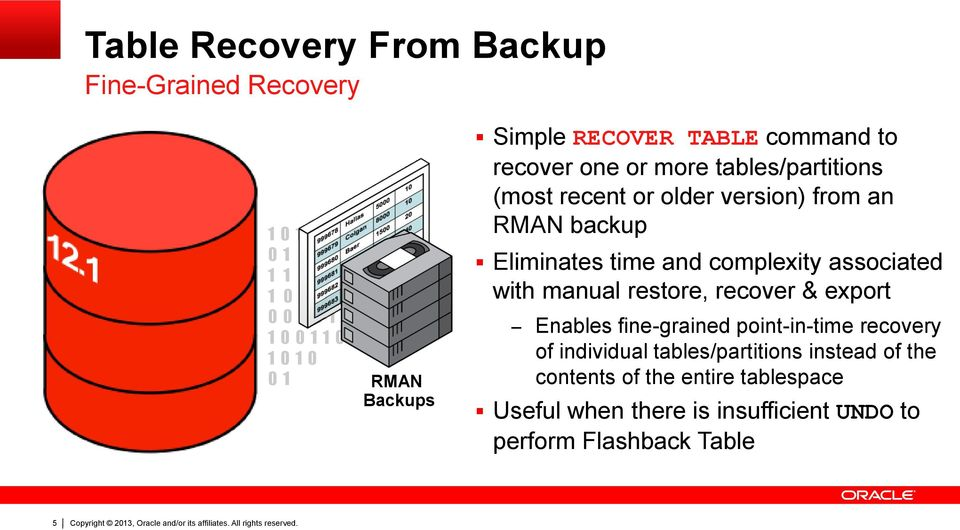 backup Eliminates time and complexity associated with manual restore, recover & export Enables fine-grained point-in-time recovery of