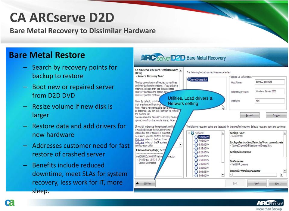 add drivers for new hardware Addresses customer need for fast restore of crashed server Benefits include