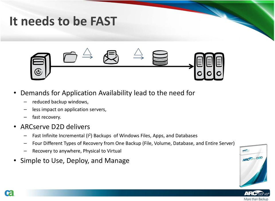 ARCserve D2D delivers Fast Infinite Incremental (I 2 ) Backups of Windows Files, Apps, and Databases Four