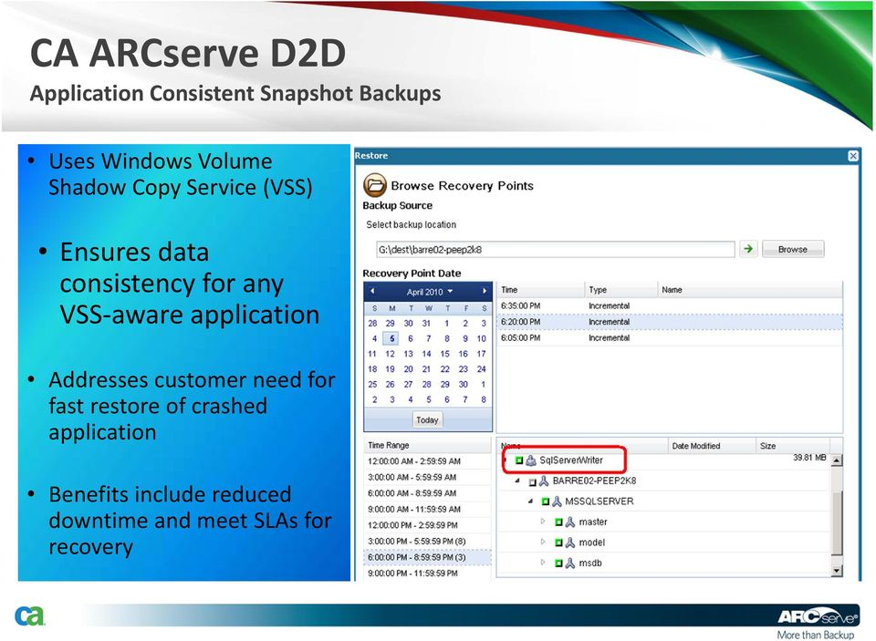 aware application Addresses customer need for fast restore of crashed
