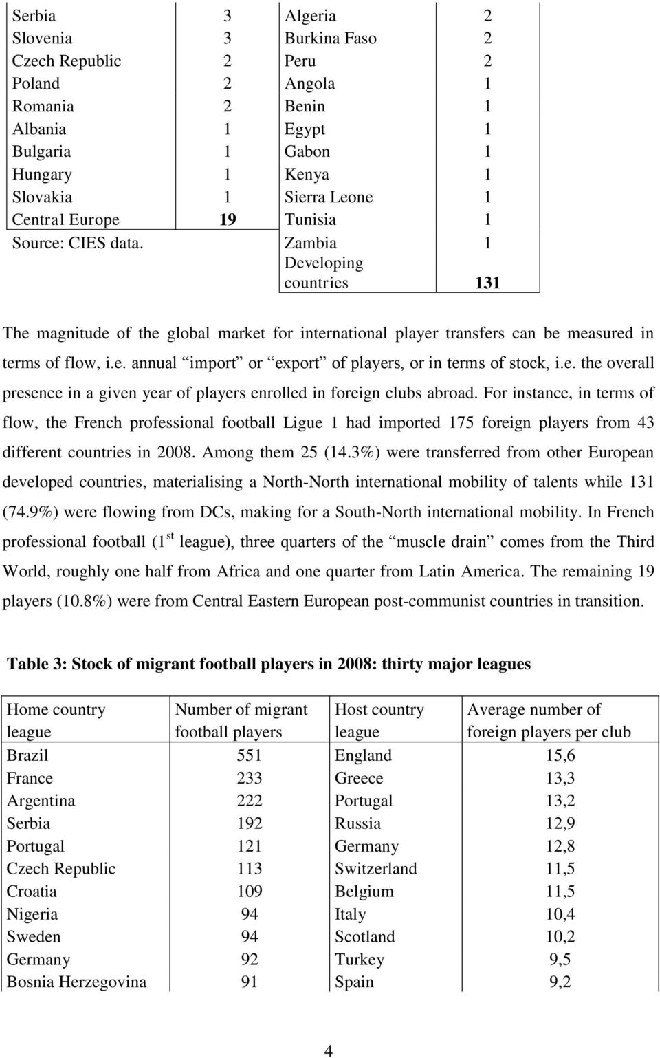 e. the overall presence in a given year of players enrolled in foreign clubs abroad.