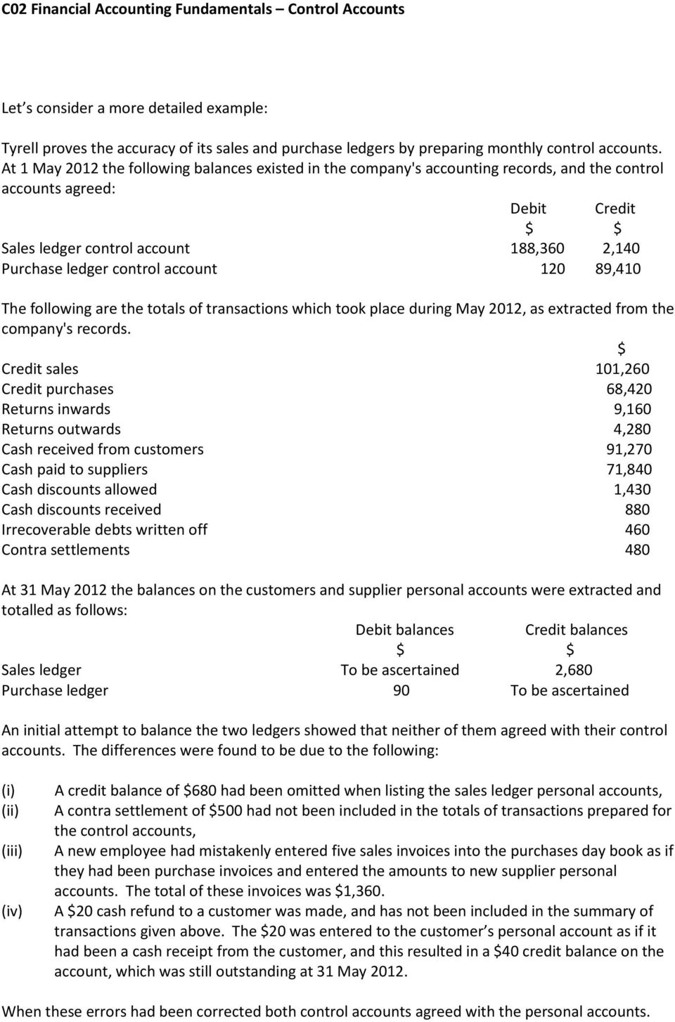 account 120 89,410 The following are the totals of transactions which took place during May 2012, as extracted from the company's records.