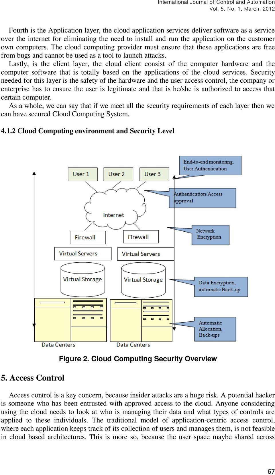Lastly, is the client layer, the cloud client consist of the computer hardware and the computer software that is totally based on the applications of the cloud services.