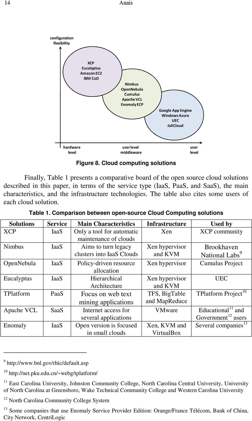 Cloud computing solutions Finally, Table 1 presents a comparative board of the open source cloud solutions described in this paper, in terms of the service type (IaaS, PaaS, and SaaS), the main