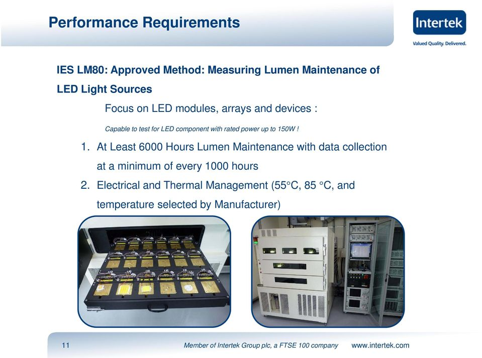 0W! 1. At Least 6000 Hours Lumen Maintenance with data collection at a minimum of every 1000 hours 2.