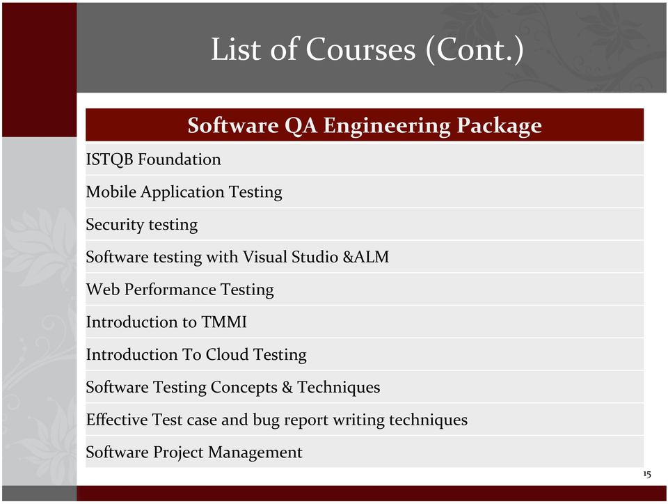 testing Software testing with Visual Studio &ALM Web Performance Testing Introduction to