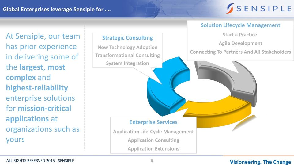 for mission-critical applications at organizations such as yours Strategic Consulting New Technology Adoption Transformational