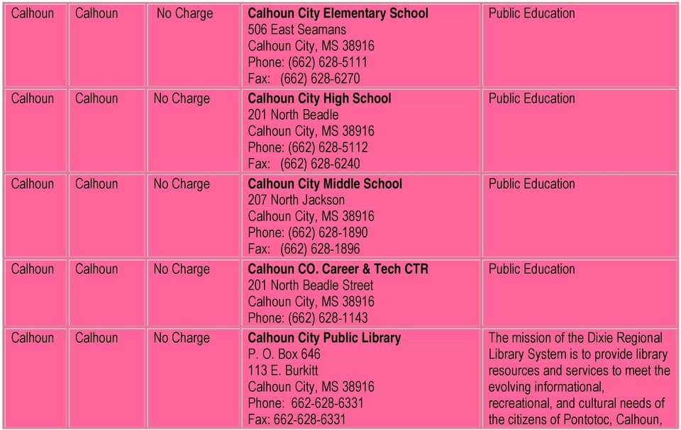 628-1896 Calhoun Calhoun No Charge Calhoun CO. Career & Tech CTR 201 North Beadle Street Calhoun City, MS 38916 Phone: (662) 628-1143 Calhoun Calhoun No Charge Calhoun City Public Library P. O.