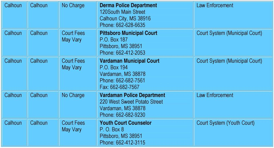 Box 187 Pittsboro, MS 38951 Phone: 662-412-2053 Vardaman Municipal Court P.O.