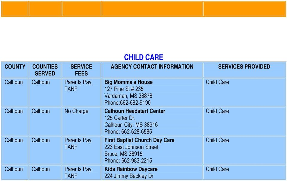 Calhoun City, MS 38916 Phone: 662-628-6585 Calhoun Calhoun Parents Pay, TANF Calhoun Calhoun Parents Pay, TANF First