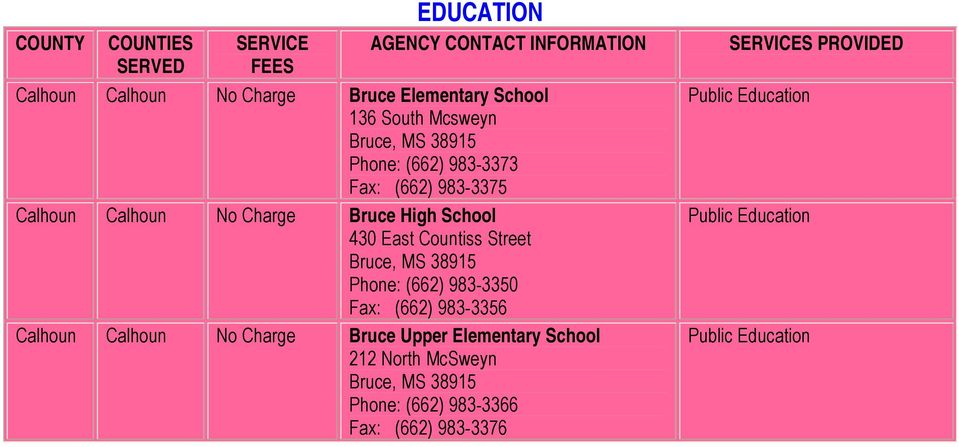 MS 38915 Phone: (662) 983-3350 Fax: (662) 983-3356 Calhoun Calhoun No Charge Bruce Upper Elementary School 212