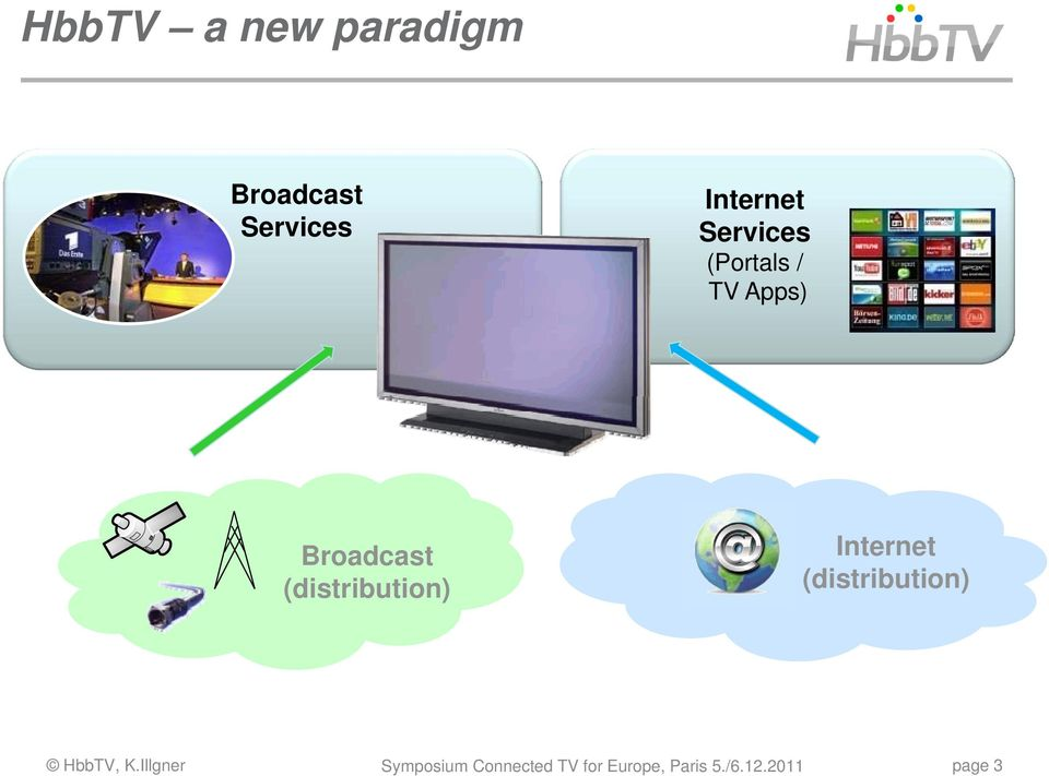 Broadcast (distribution) Internet