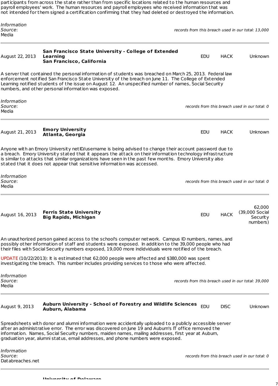 Media records from this breach used in our total: 13,000 August 22, 2013 San Francisco State University - College of Extended Learning San Francisco, California HACK Unknown A server that contained
