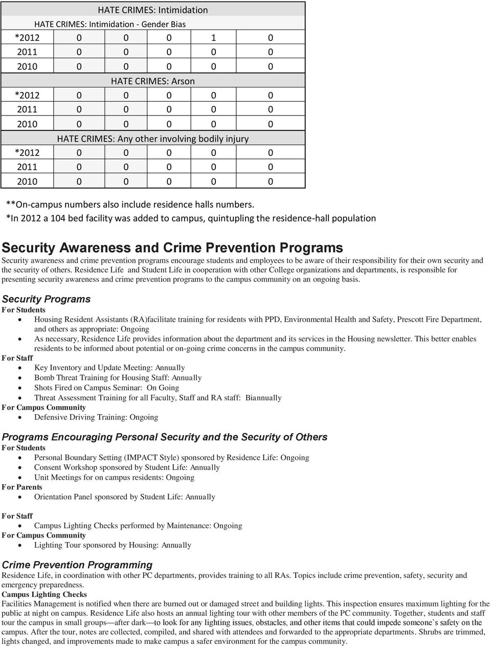 *In 2012 a 104 bed facility was added to campus, quintupling the residence-hall population Security Awareness and Crime Prevention Programs Security awareness and crime prevention programs encourage