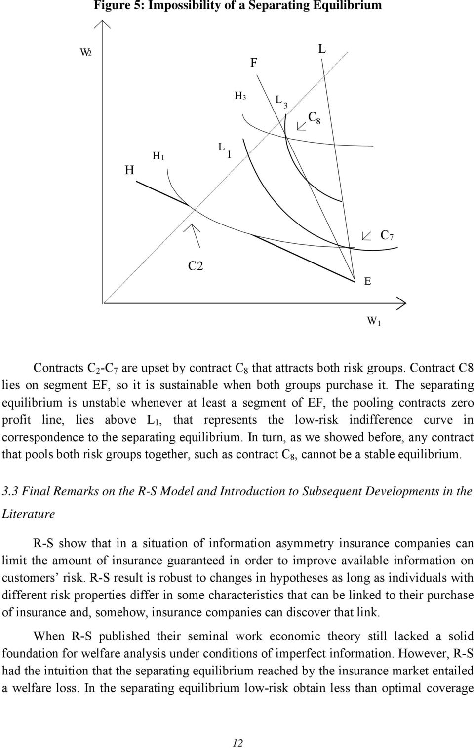 The separating equilibrium is unstable whenever at least a segment of EF, the pooling contracts zero profit line, lies above L 1, that represents the low-risk indifference curve in correspondence to