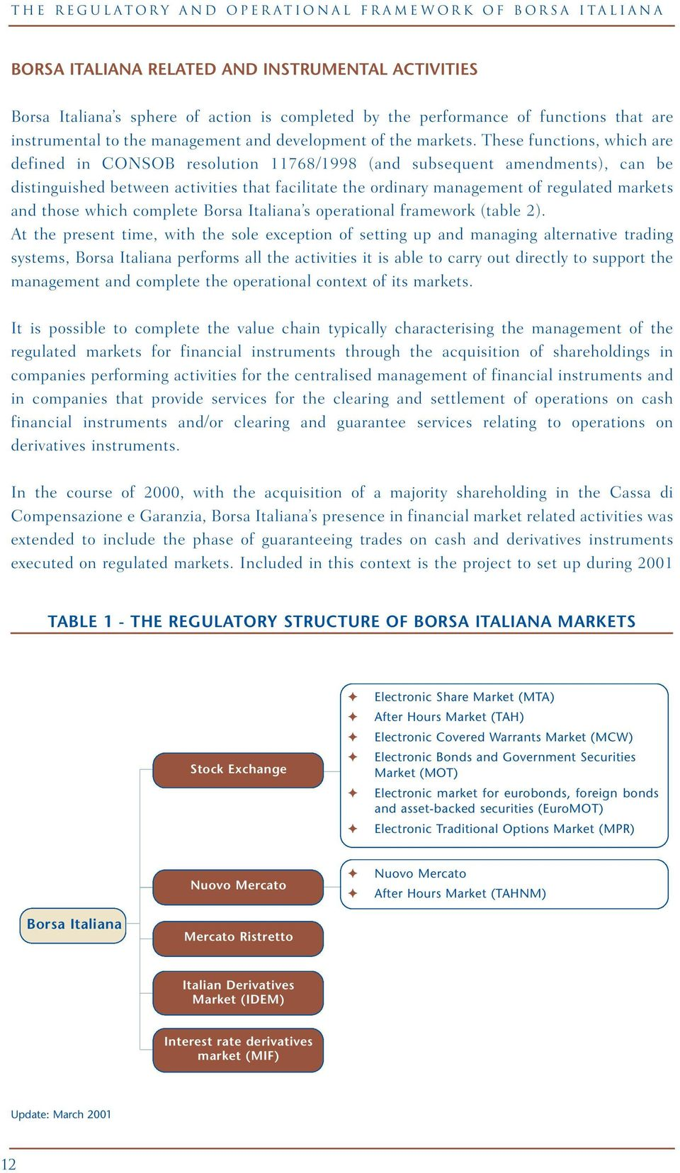 These functions, which are defined in CONSOB resolution 11768/1998 (and subsequent amendments), can be distinguished between activities that facilitate the ordinary management of regulated markets