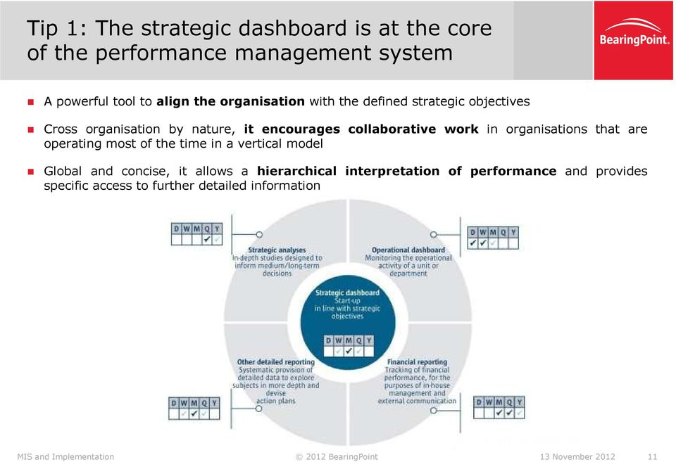 organisations that are operating most of the time in a vertical model Global and concise, it allows a hierarchical