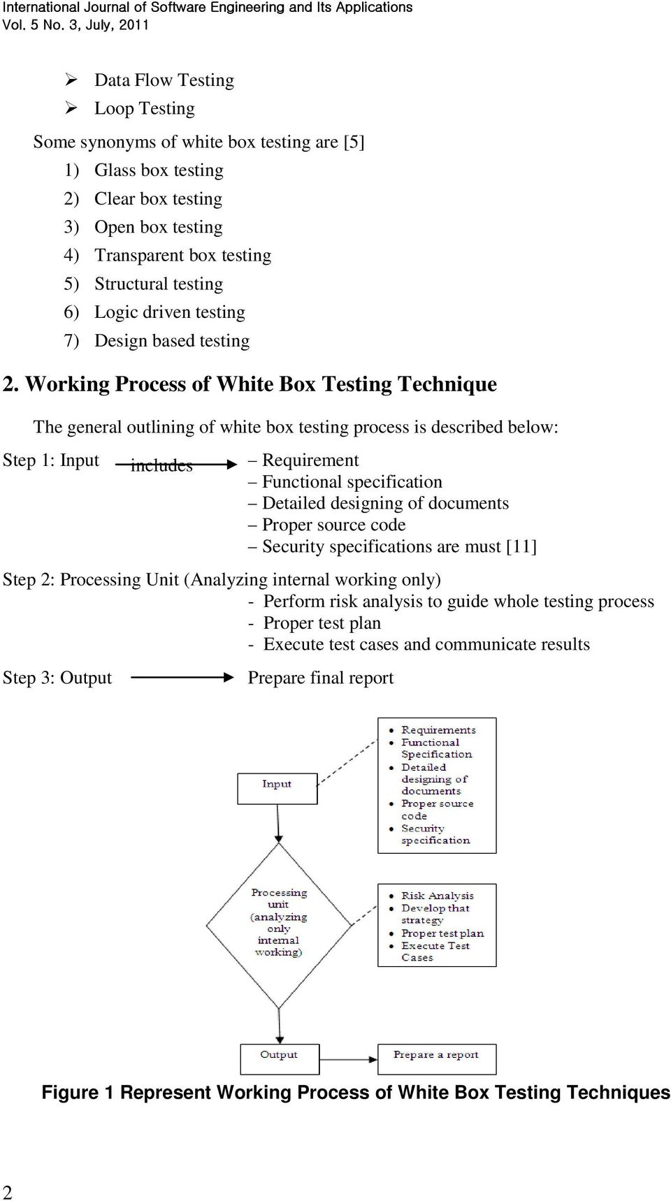 Working Process of White Box Testing Technique The general outlining of white box testing process is described below: Step 1: Input Requirement Functional specification Detailed designing of