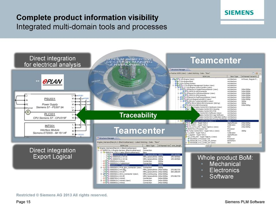 Teamcenter ** ** Traceability Teamcenter Direct integration