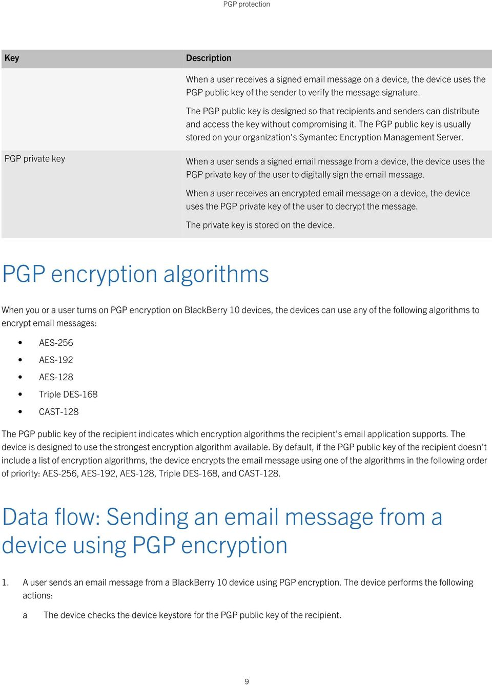 The PGP public key is usually stored on your organization s Symantec Encryption Management Server.