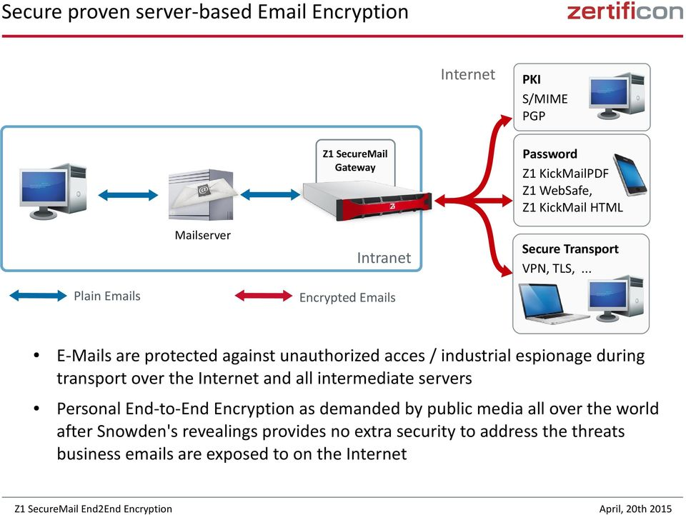 .. Plain Emails Encrypted Emails E-Mails are protected against unauthorized acces / industrial espionage during transport over the Internet