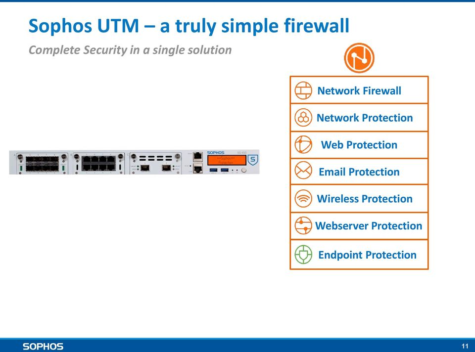 Network Protection Web Protection Email Protection
