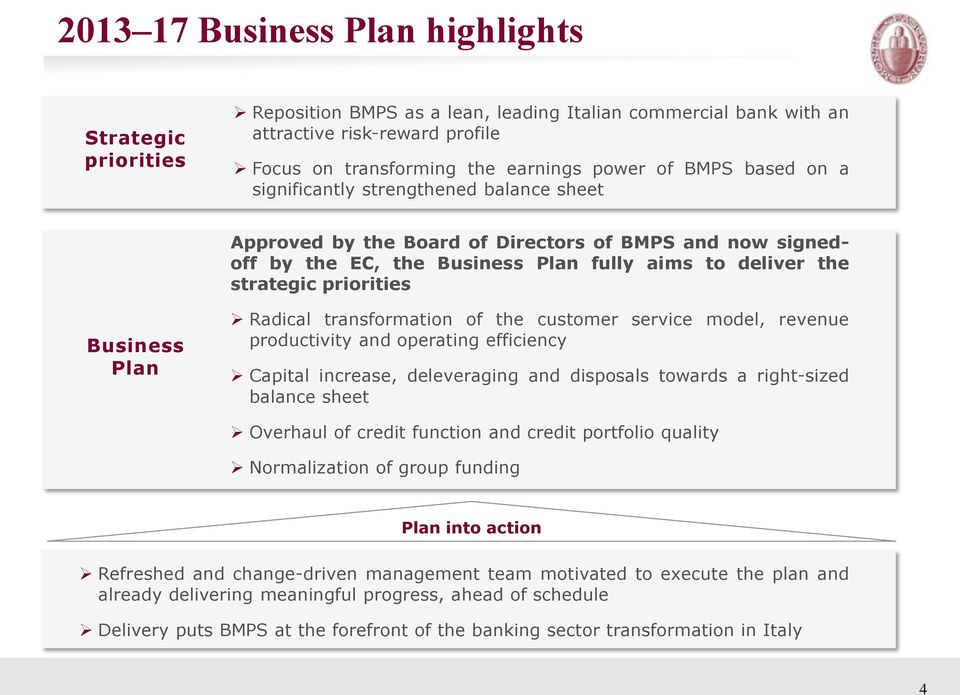 Business Plan Radical transformation of the customer service model, revenue productivity and operating efficiency Capital increase, deleveraging and disposals towards a right-sized balance sheet