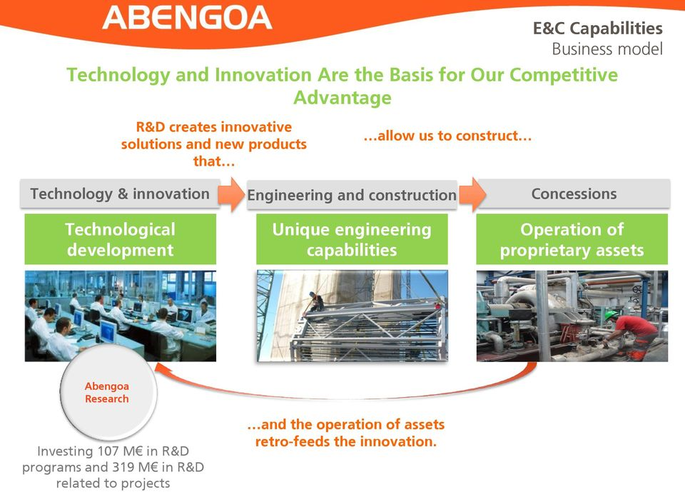 Engineering and construction Unique engineering capabilities Concessions Operation of proprietary assets Abengoa