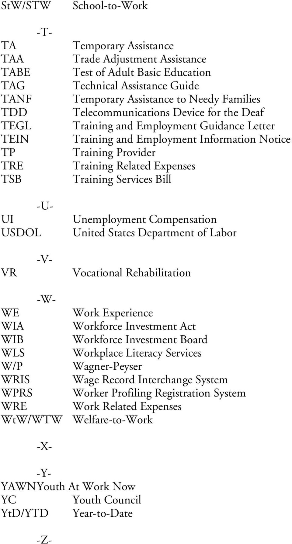 Services Bill -U- UI USDOL Unemployment Compensation United States Department of Labor VR -V- Vocational Rehabilitation -W- WE Work Experience WIA Workforce Investment Act WIB Workforce Investment