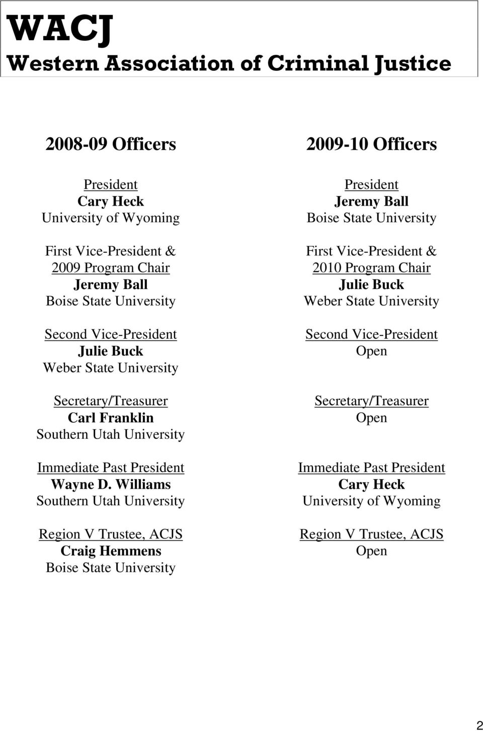Williams Southern Utah University Region V Trustee, ACJS Craig Hemmens Boise State University 2009-10 Officers President Jeremy Ball Boise State University First