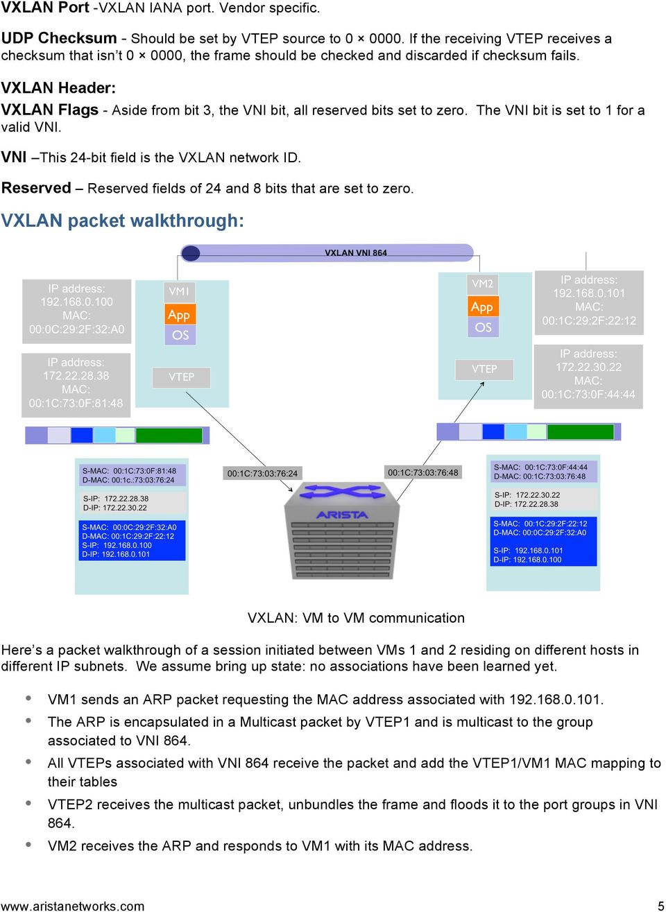 VNI This 24-bit field is the VXLAN network ID. Reserved Reserved fields of 24 and 8 bits that are set to zero.