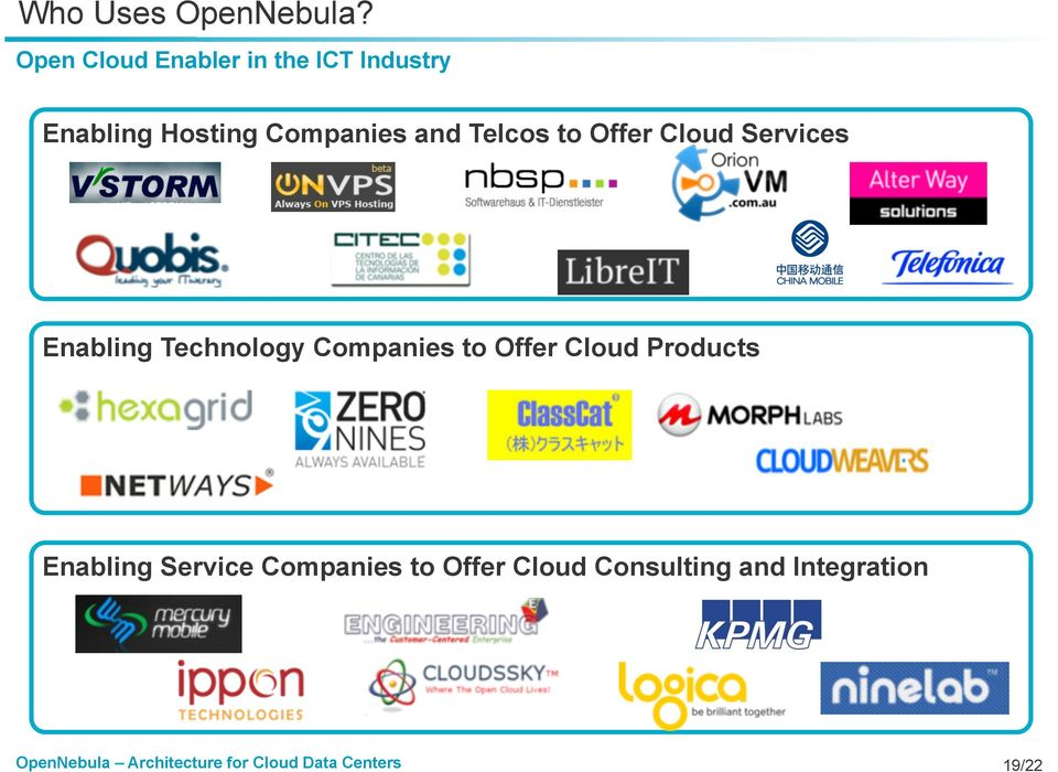 Companies and Telcos to Offer Cloud Services Enabling
