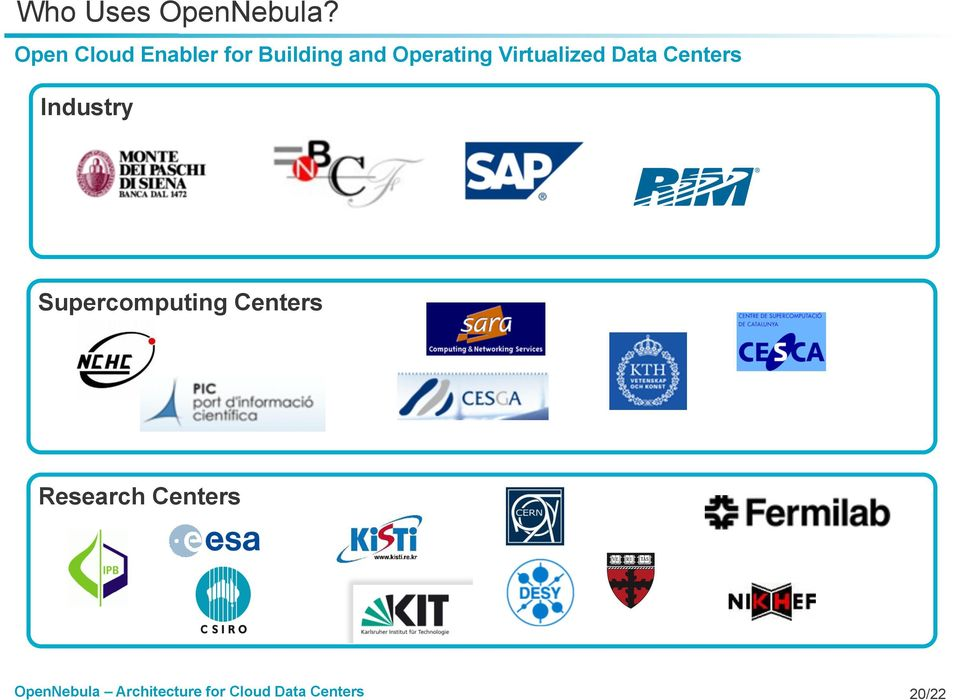 Operating Virtualized Data Centers