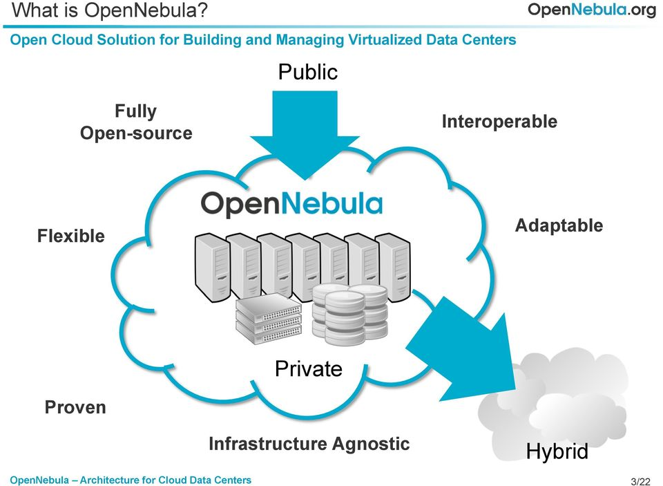 Virtualized Data Centers Public Fully Open-source