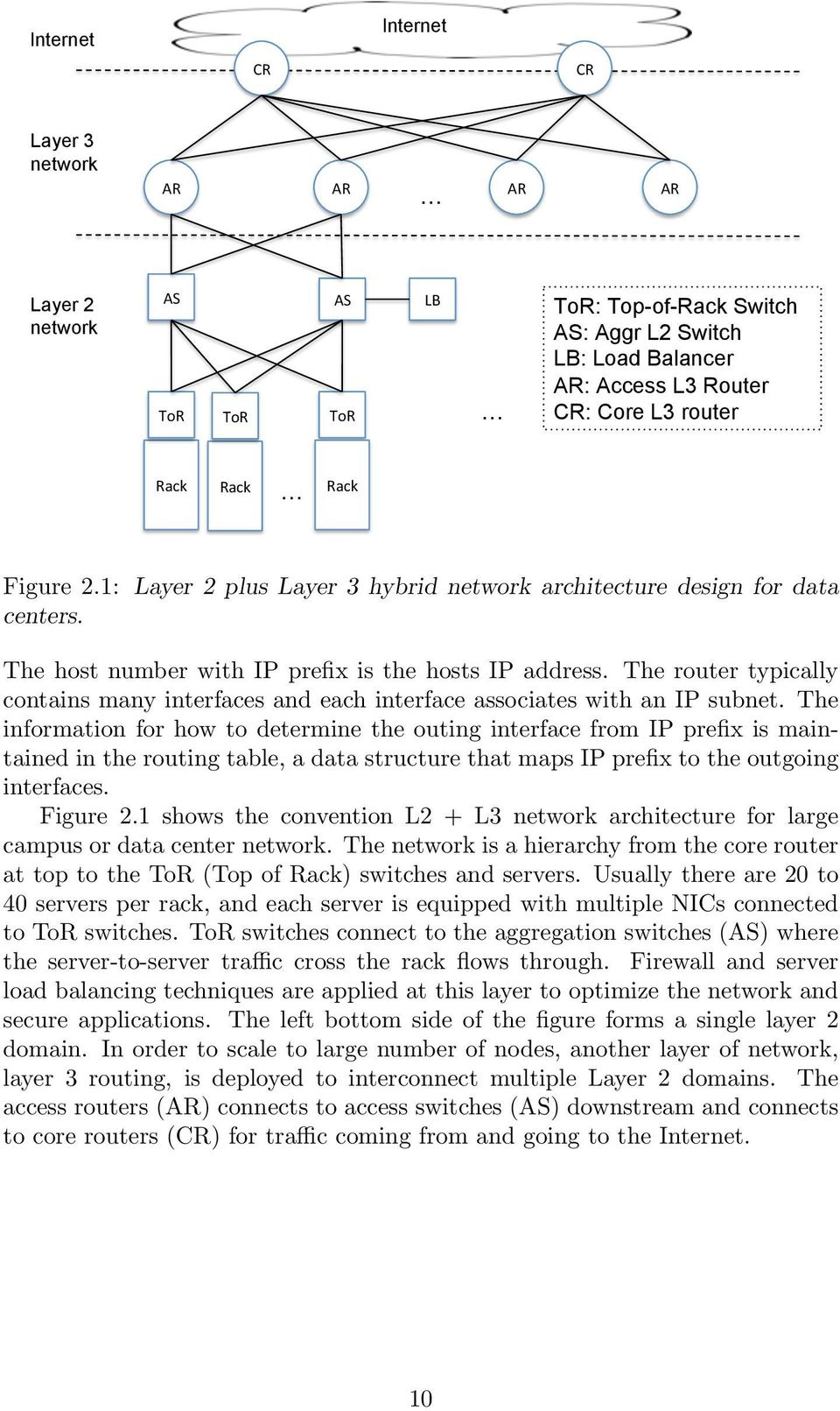 The router typically contains many interfaces and each interface associates with an IP subnet.