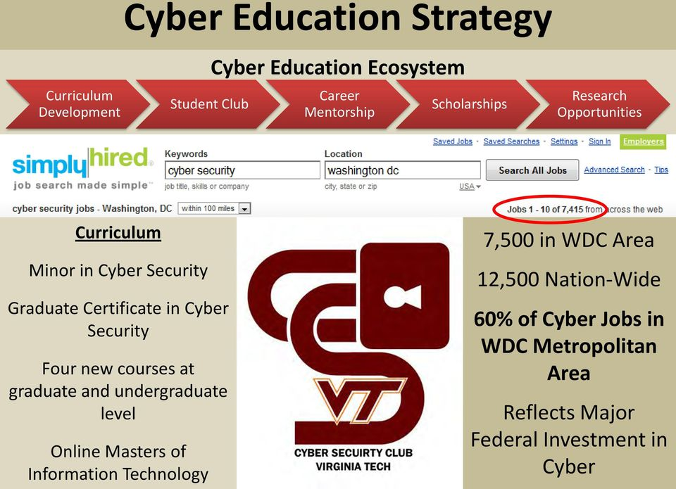 Security Four new courses at graduate and undergraduate level Online Masters of Information Technology