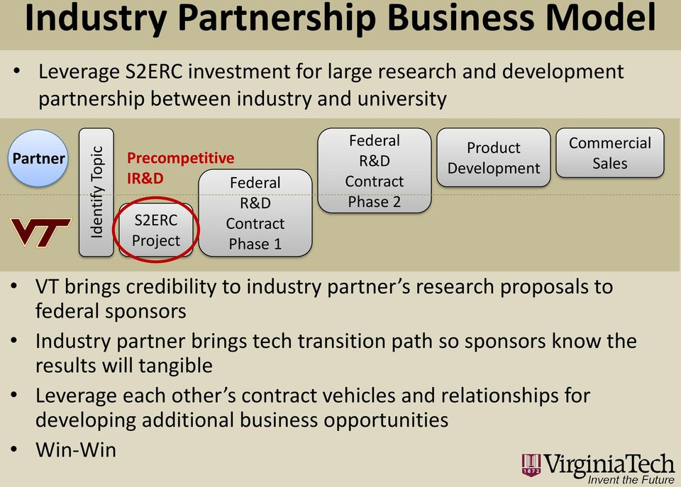Commercial Sales VT brings credibility to industry partner s research proposals to federal sponsors Industry partner brings tech transition path