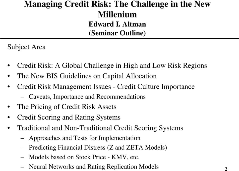 Risk Management Issues - Credit Culture Importance Caveats, Importance and Recommendations The Pricing of Credit Risk Assets Credit Scoring and Rating