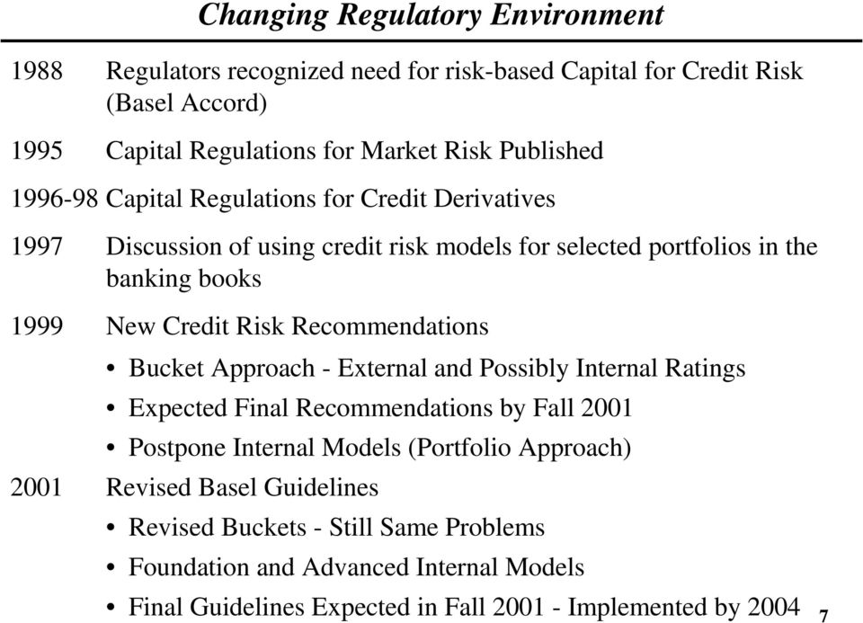 Risk Recommendations Bucket Approach - External and Possibly Internal Ratings Expected Final Recommendations by Fall 2001 Postpone Internal Models (Portfolio