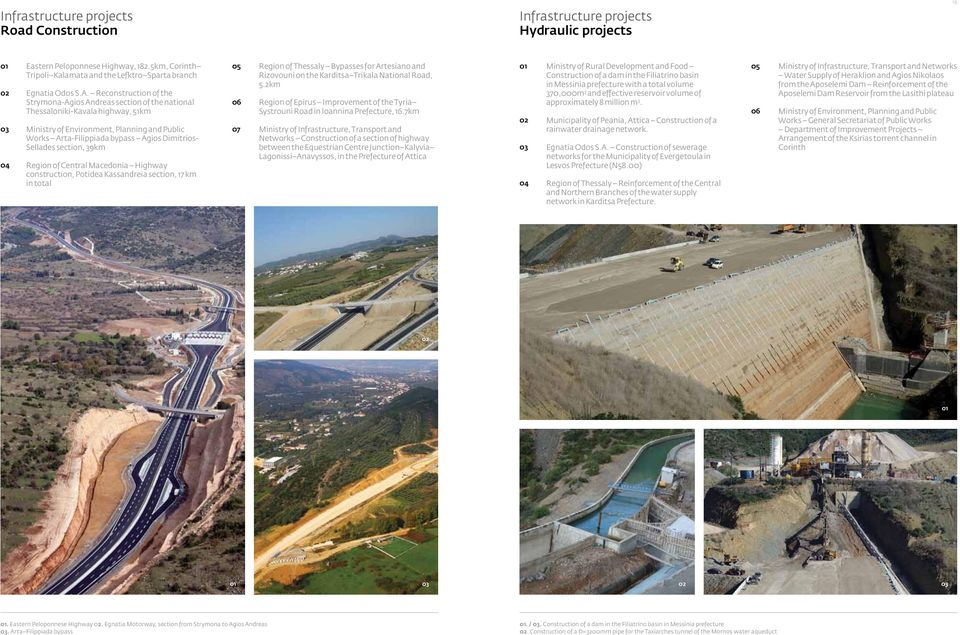 Sellades section, 39km Region of Central Macedonia Highway construction, Potidea Kassandreia section, 17 km in total 06 07 Region of Thessaly Bypasses for Artesiano and Rizovouni on the Karditsa