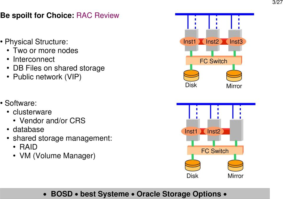 clusterware Vendor and/or CRS database shared storage management: RAID VM