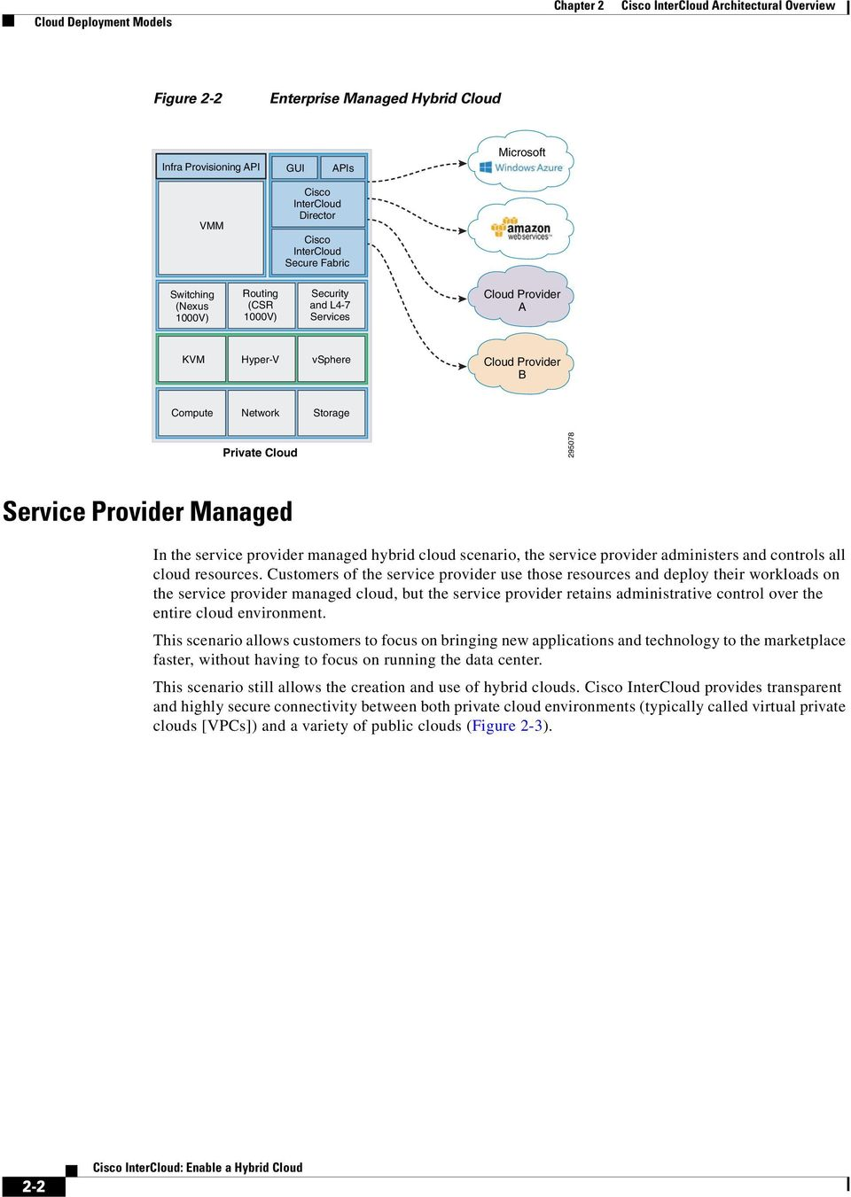 provider managed hybrid cloud scenario, the service provider administers and controls all cloud resources.