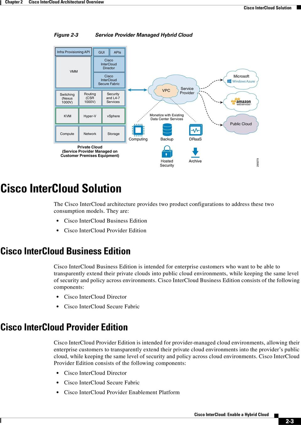 Backup DRaaS Private Cloud (Service Provider Managed on Customer Premises Equipment) Hosted Security Archive 295079 Cisco InterCloud Solution The Cisco InterCloud architecture provides two product