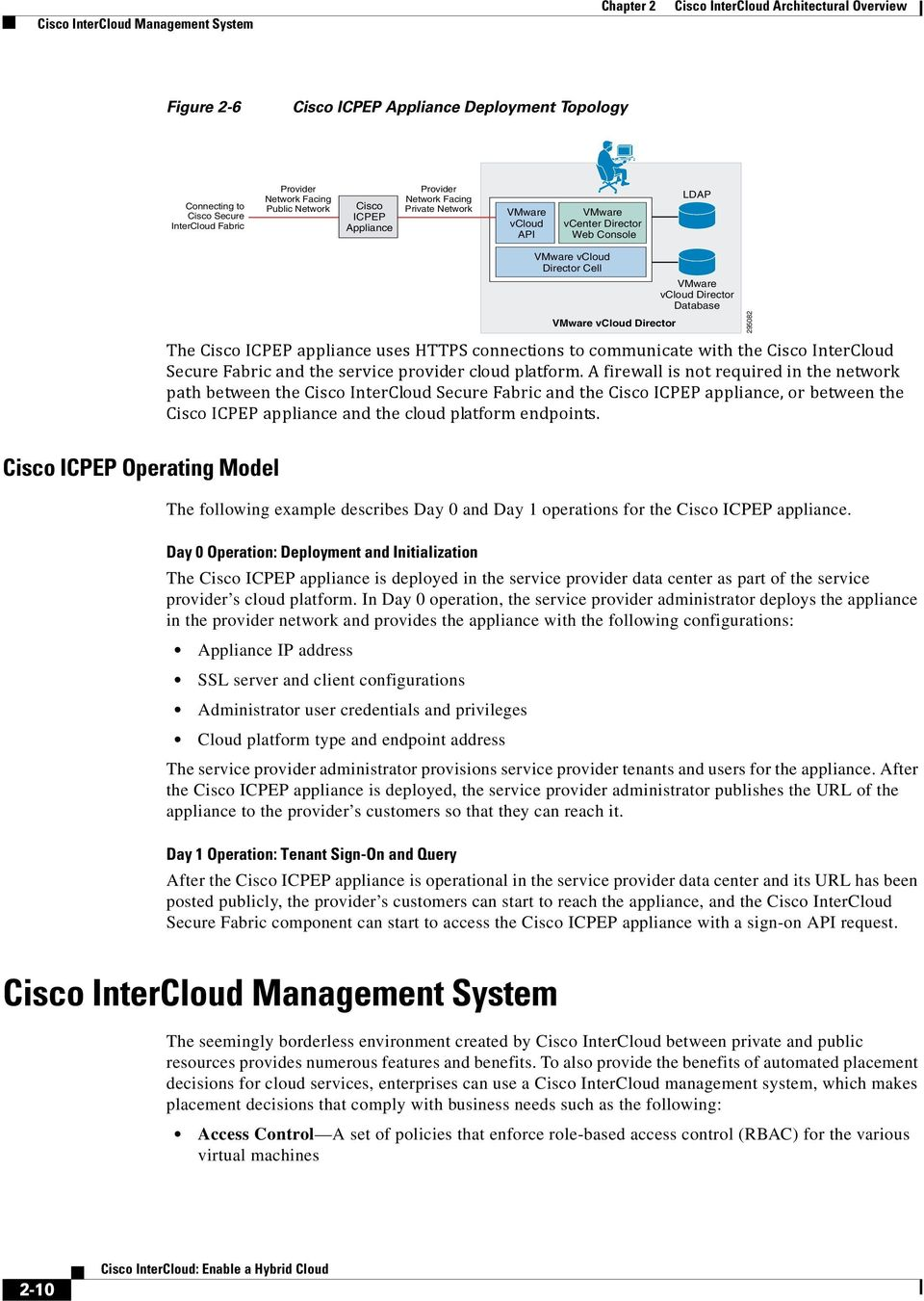 Cisco ICPEP appliance uses HTTPS connections to communicate with the Cisco InterCloud Secure Fabric and the service provider cloud platform.