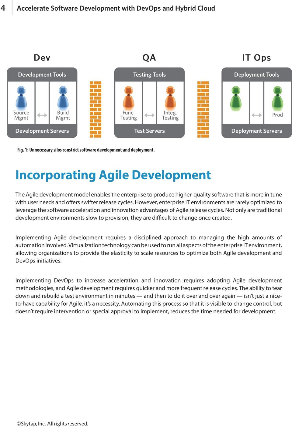 Incorporating Agile Development The Agile development model enables the enterprise to produce higher-quality software that is more in tune with user needs and offers swifter release cycles.