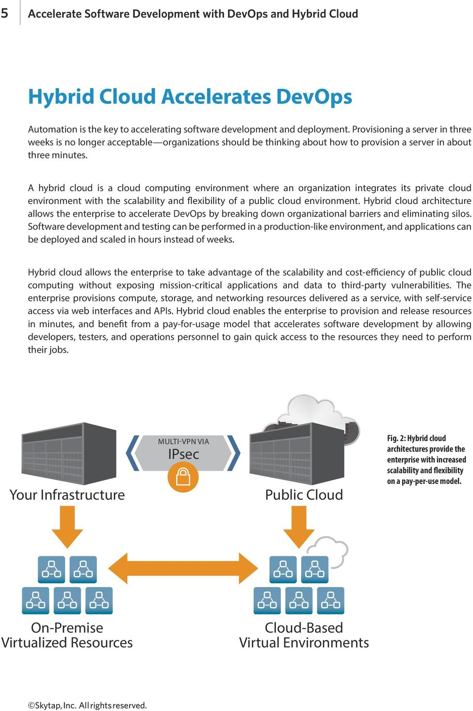 A hybrid cloud is a cloud computing environment where an organization integrates its private cloud environment with the scalability and flexibility of a public cloud environment.