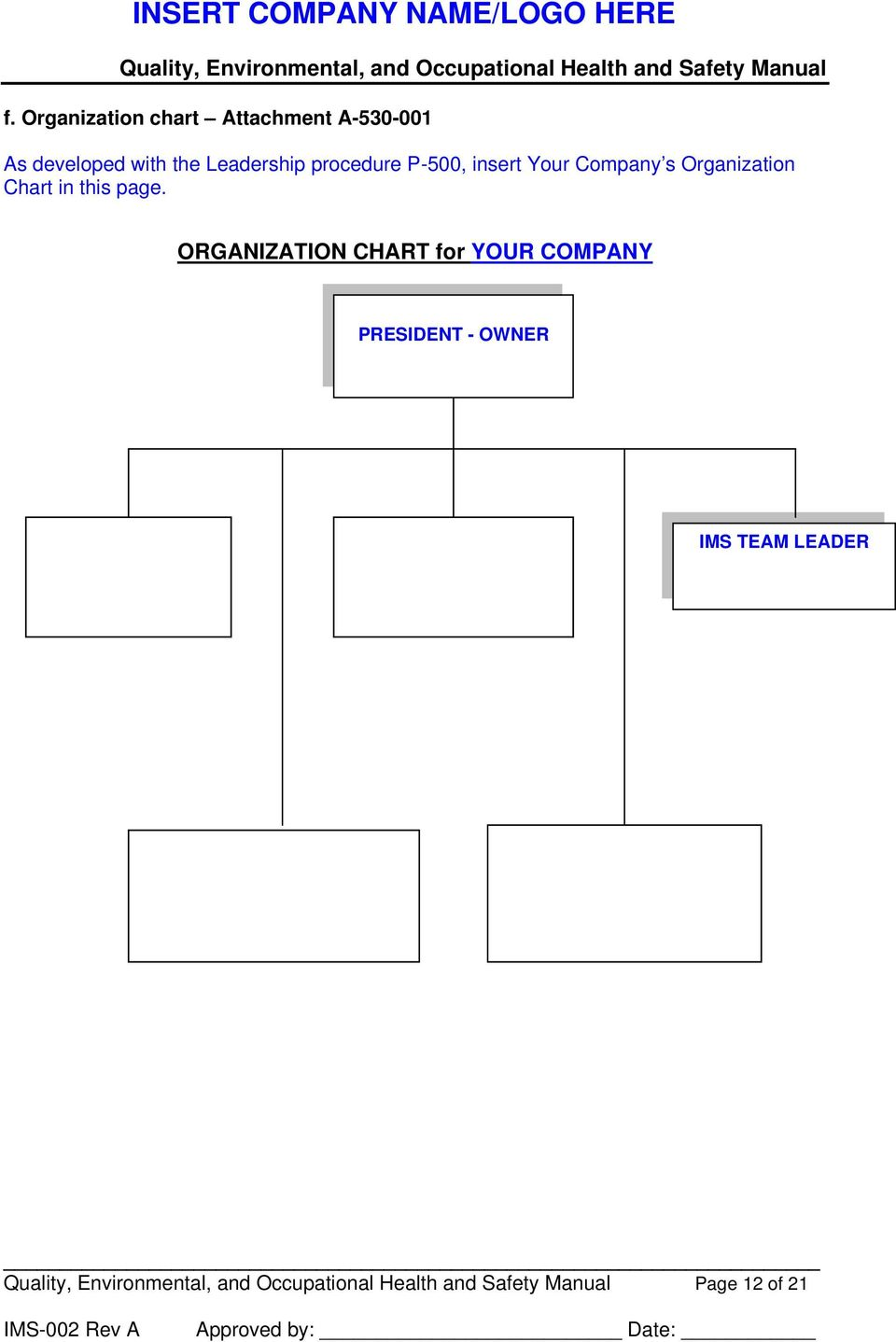 Your Company s Organization Chart in this page.