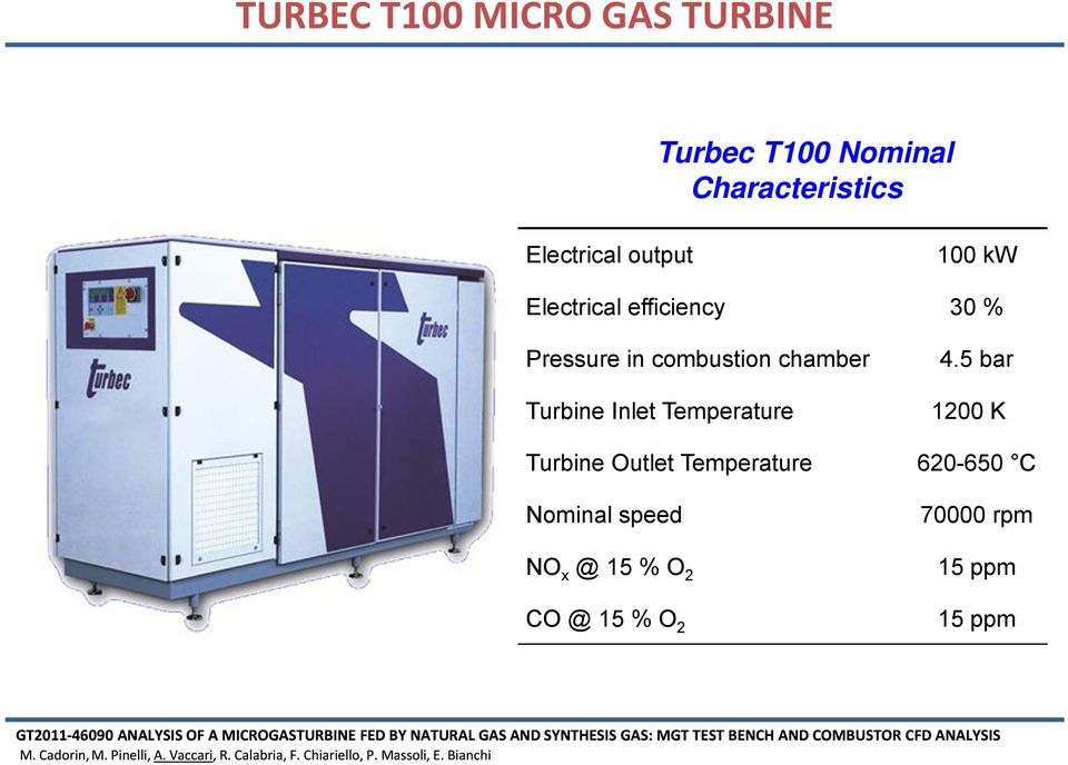 combustion chamber Turbine Inlet Temperature 4.