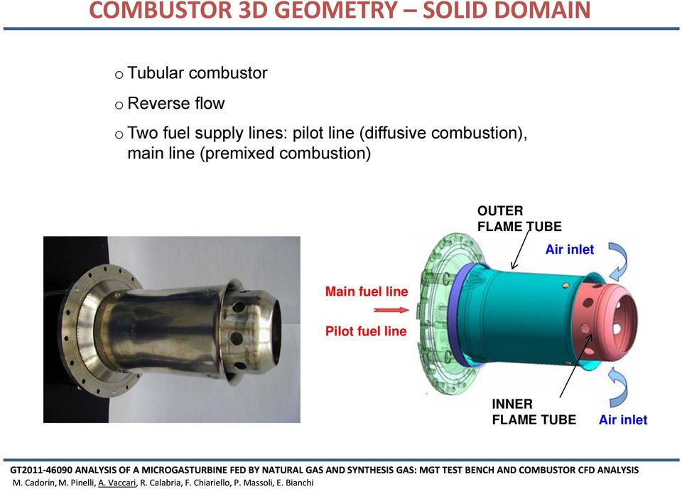 combustion), main line (premixed combustion) OUTER FLAME TUBE